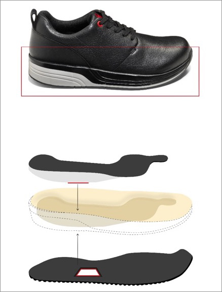 schweizer technologie f r bequeme schuhe anova und xelero. Black Bedroom Furniture Sets. Home Design Ideas